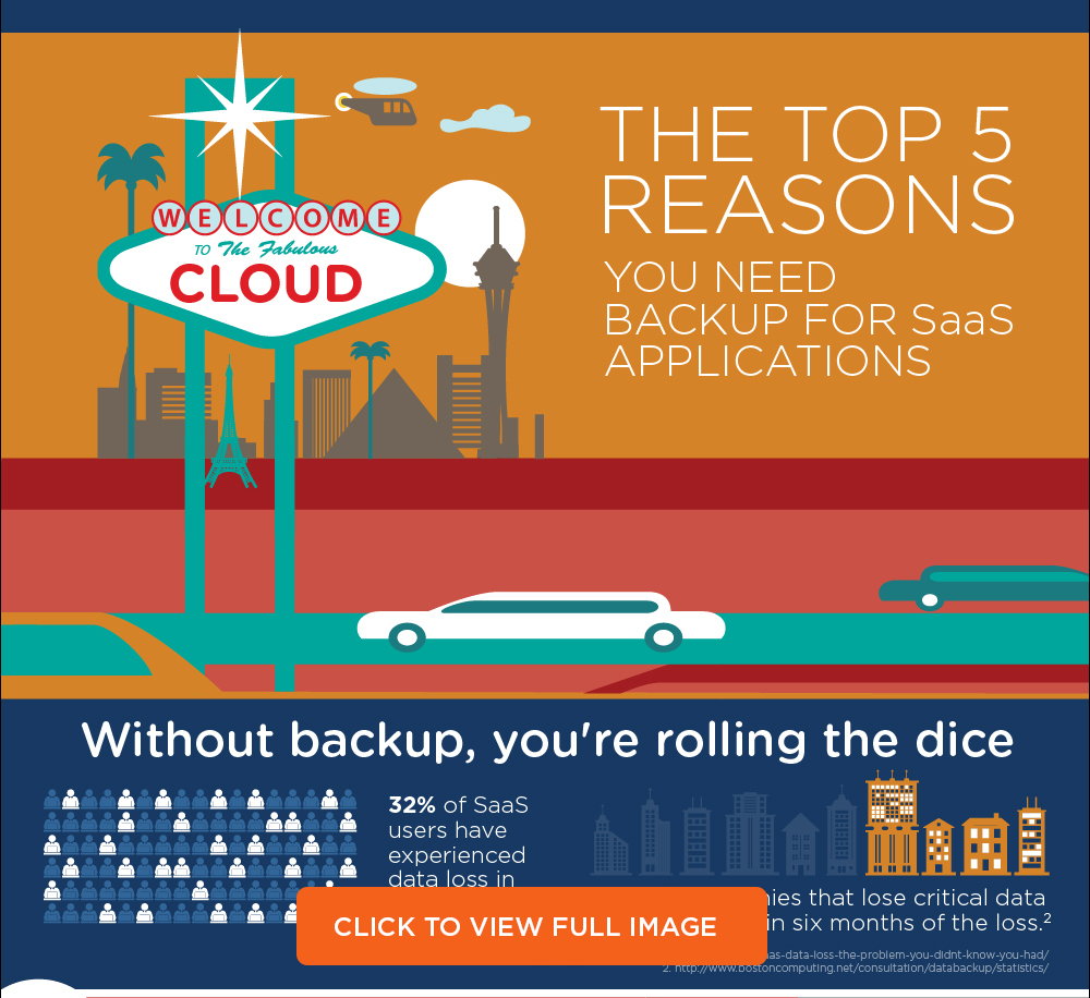 Infographic 5 Reasons Why Your Awesome Content Isn T: An Infographic Look At The Top 5 Reasons You Need Backup