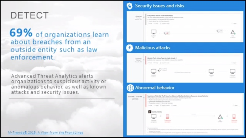 Screenshots showing how Advances Threat Analytics alerts organizations to suspicious activity or anomalous behavior, as well and known attacks or security issues.